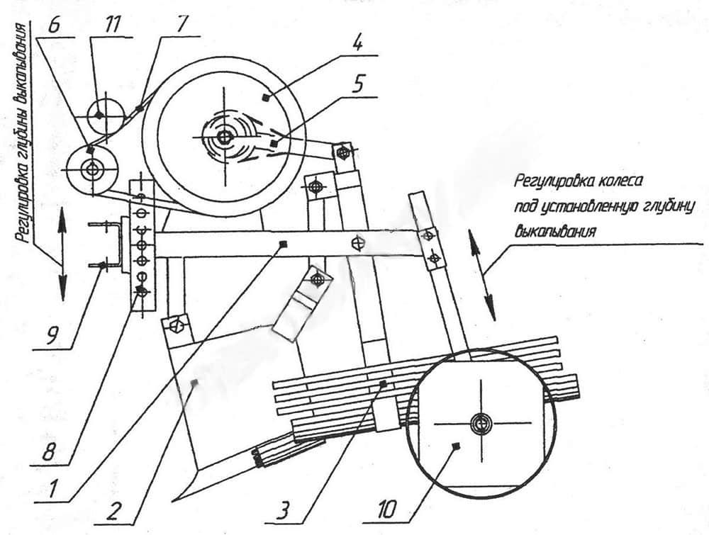 Как сделать картофелекопалку для минитрактора чертежи