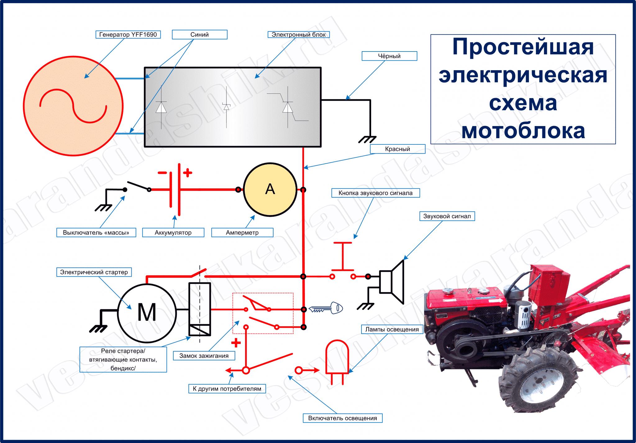 Установка генератора на мотоблок своими руками