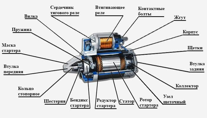 Электростартер для мотоблока