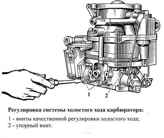 Регулировка карбюратора мотоблока Каскад