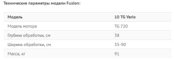Технические характеристики моделей Fusion