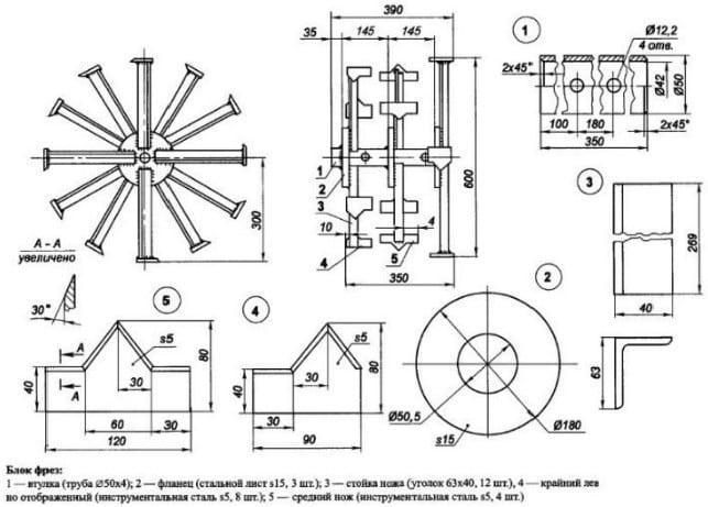 Фрезы на мотокультиватор - схема