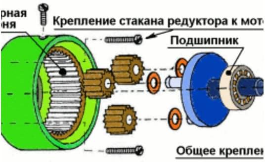 Схема сборки редуктора