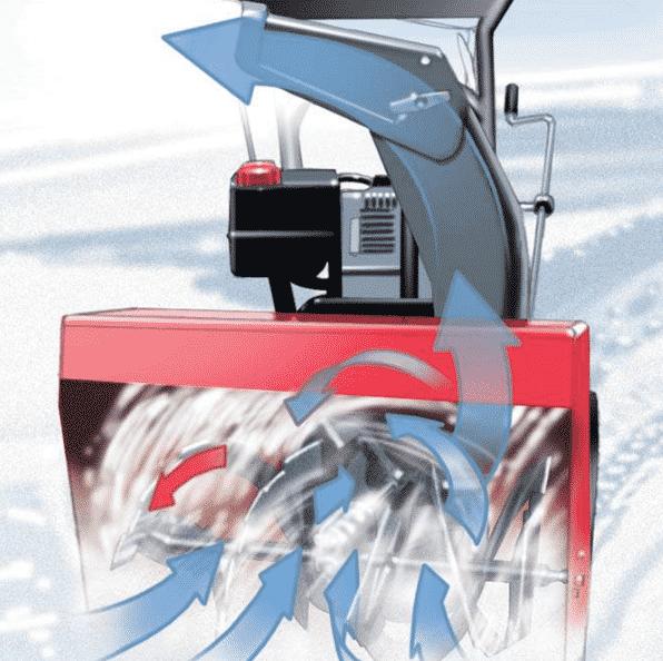 Одноступенчатые снегоуборщики