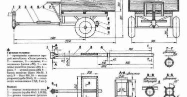 Особенности изготовления самодельной телеги