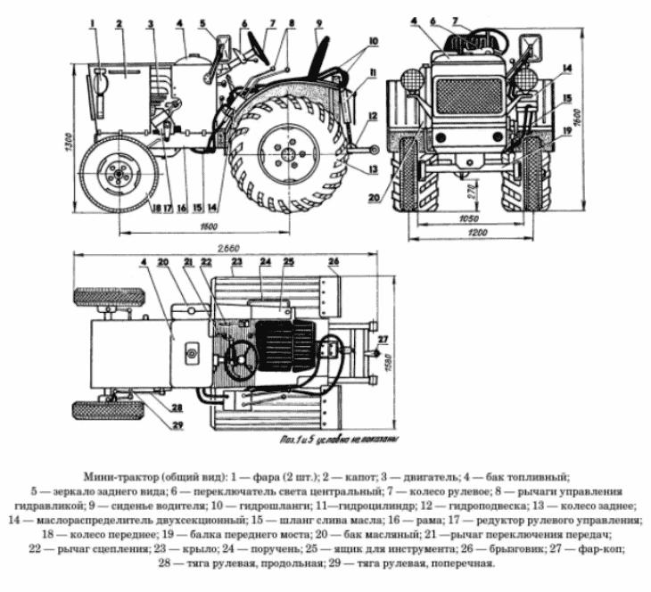 Подготовка к изготовлению сельхозмашины Трактор из УАЗа